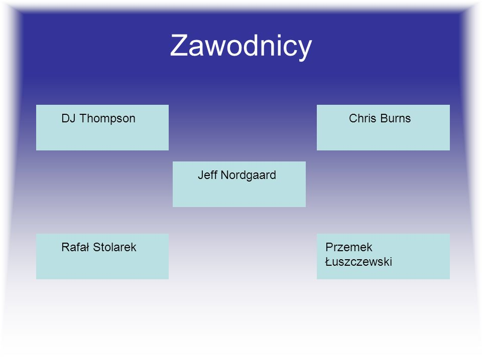 Zawodnicy DJ Thompson Chris Burns Jeff Nordgaard Rafał Stolarek