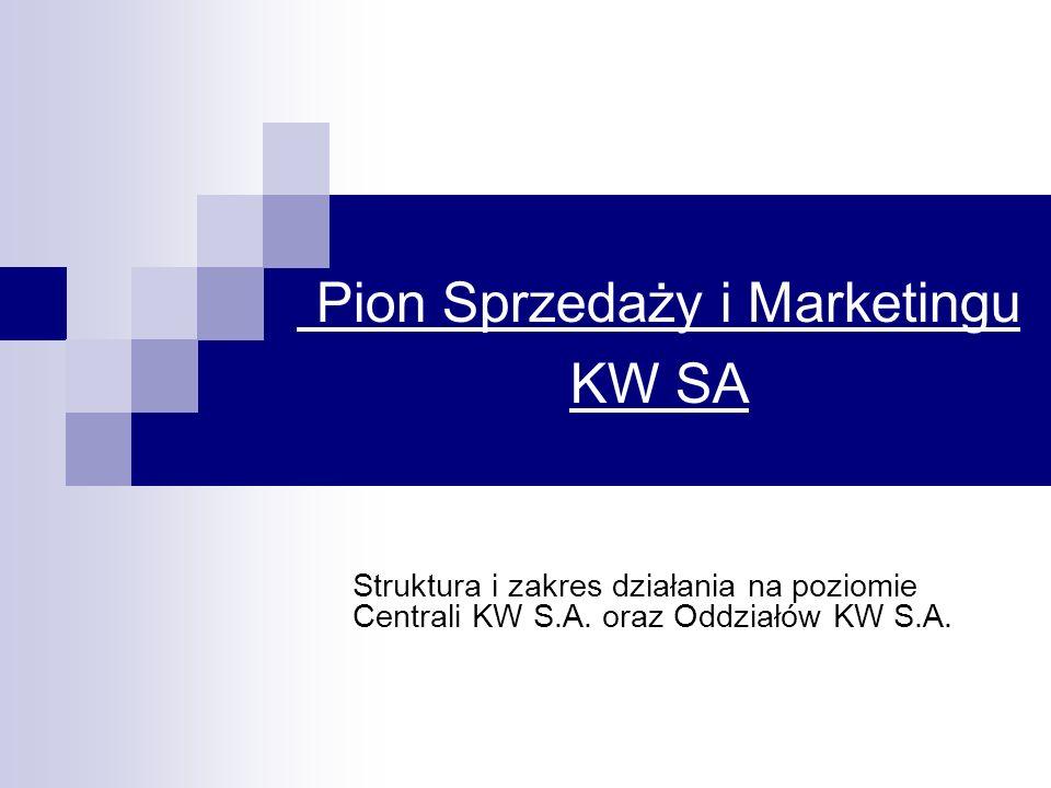 Pion Sprzedaży i Marketingu KW SA