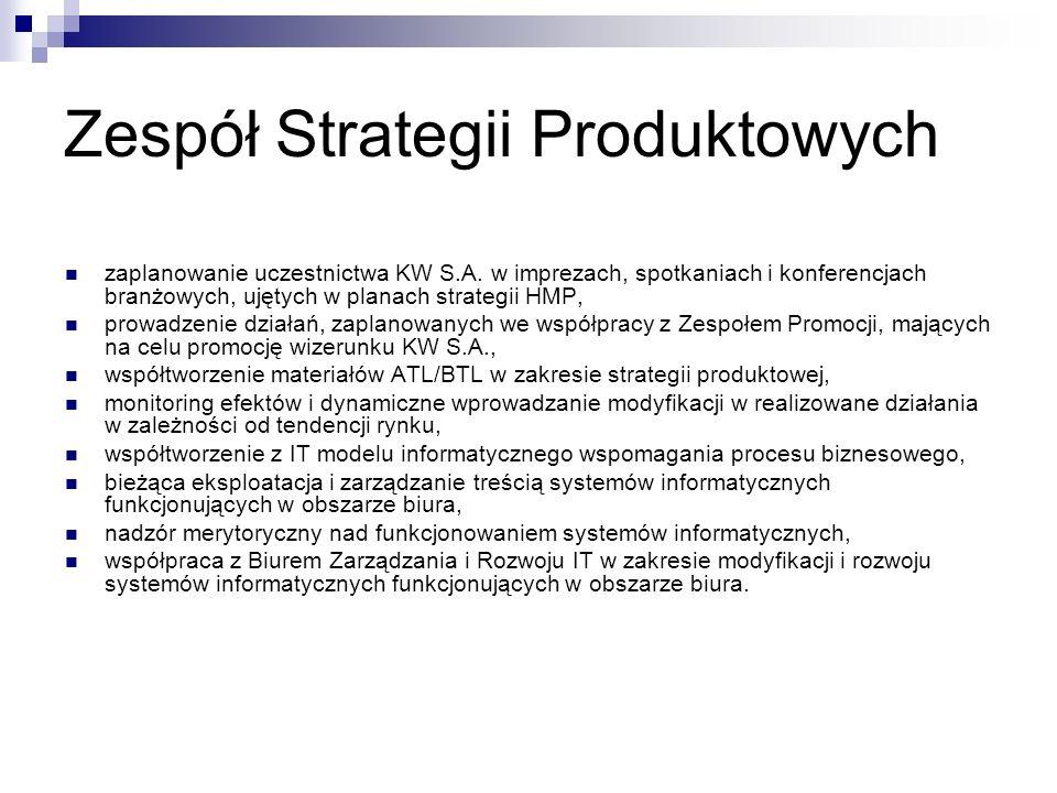 Zespół Strategii Produktowych