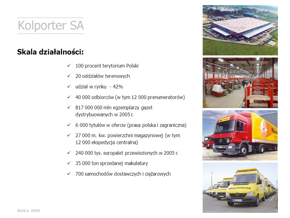 Kolporter SA Skala działalności: 100 procent terytorium Polski
