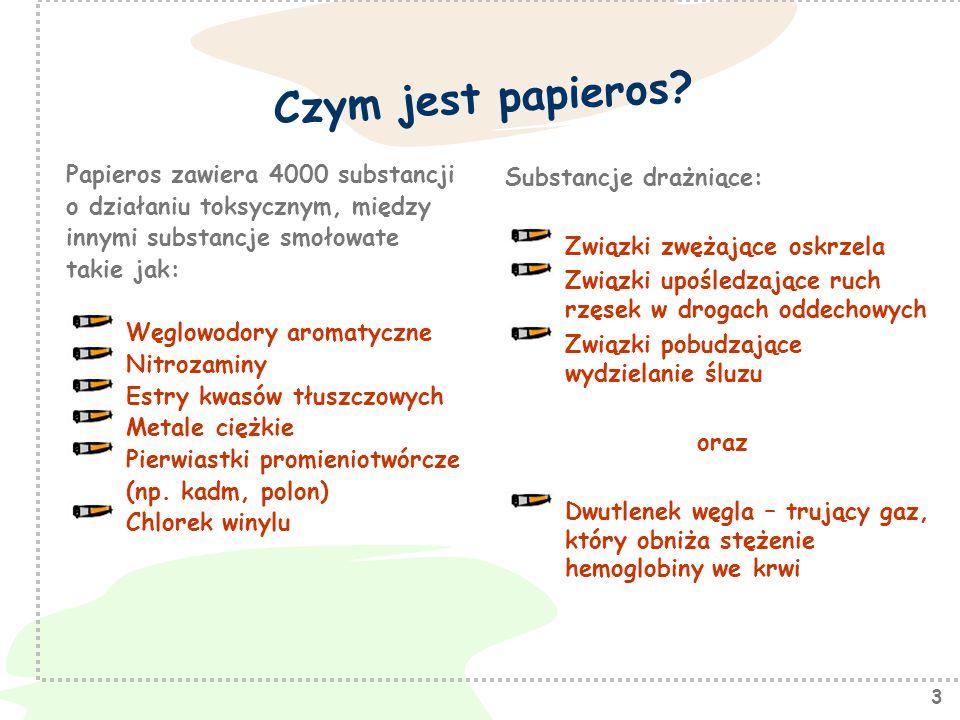 Czym jest papieros Papieros zawiera 4000 substancji