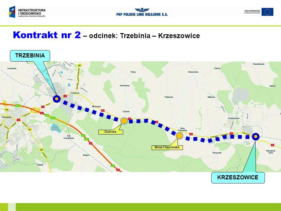 Kontrakt nr 2 – odcinek: Trzebinia – Krzeszowice