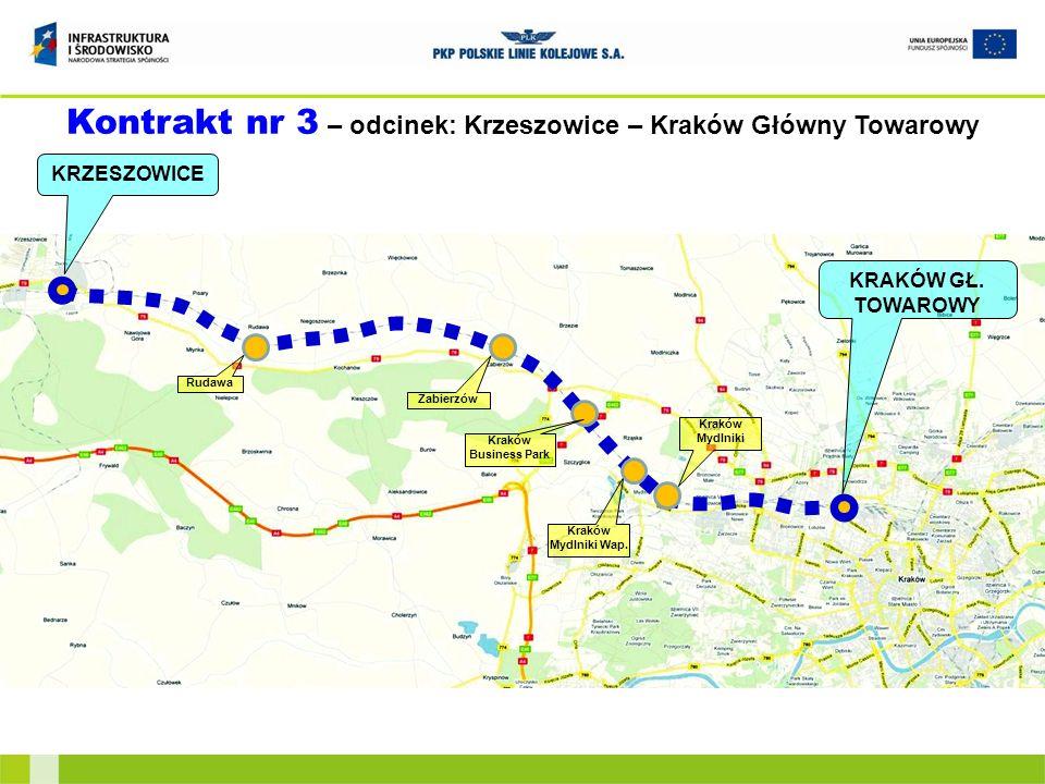 Kontrakt nr 3 – odcinek: Krzeszowice – Kraków Główny Towarowy