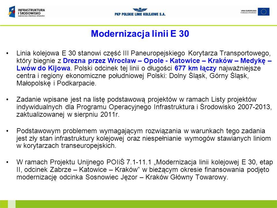 Modernizacja linii E 30