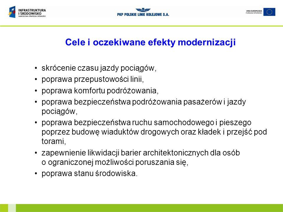 Cele i oczekiwane efekty modernizacji