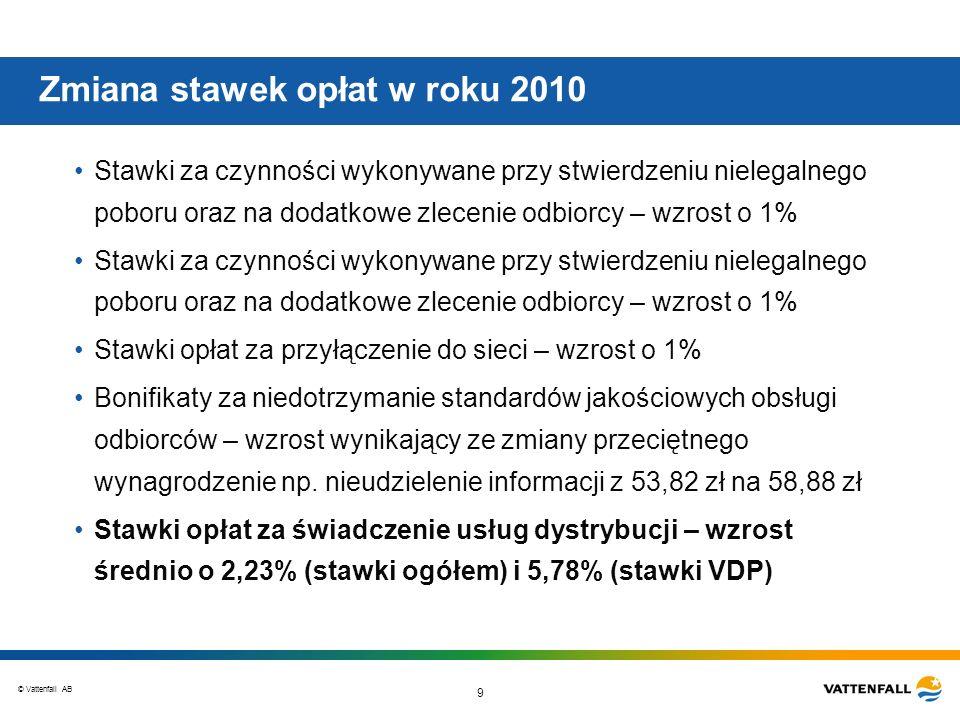 Zmiana stawek opłat w roku 2010