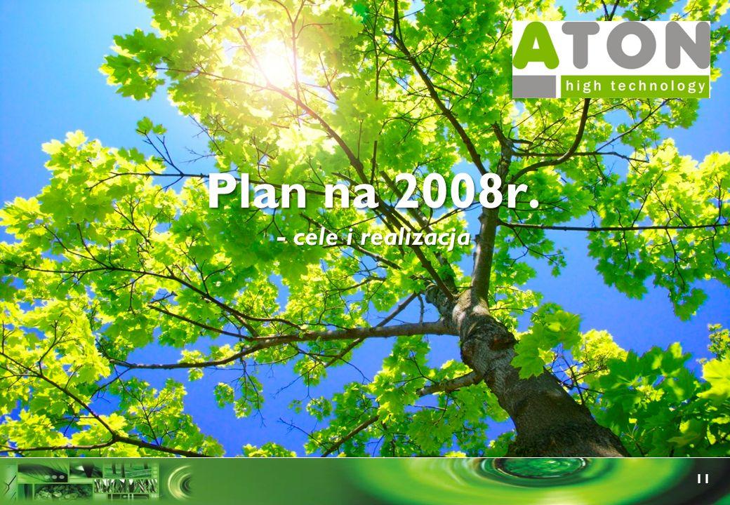 Rozdział I Plan na 2008r. - cele i realizacja