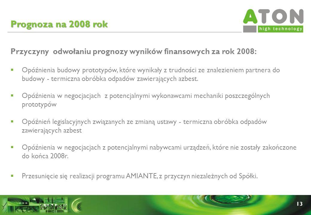 Prognoza na 2008 rok Przyczyny odwołaniu prognozy wyników finansowych za rok 2008: