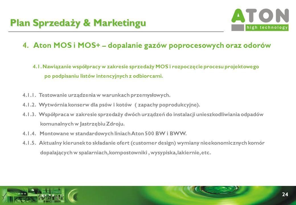Plan Sprzedaży & Marketingu