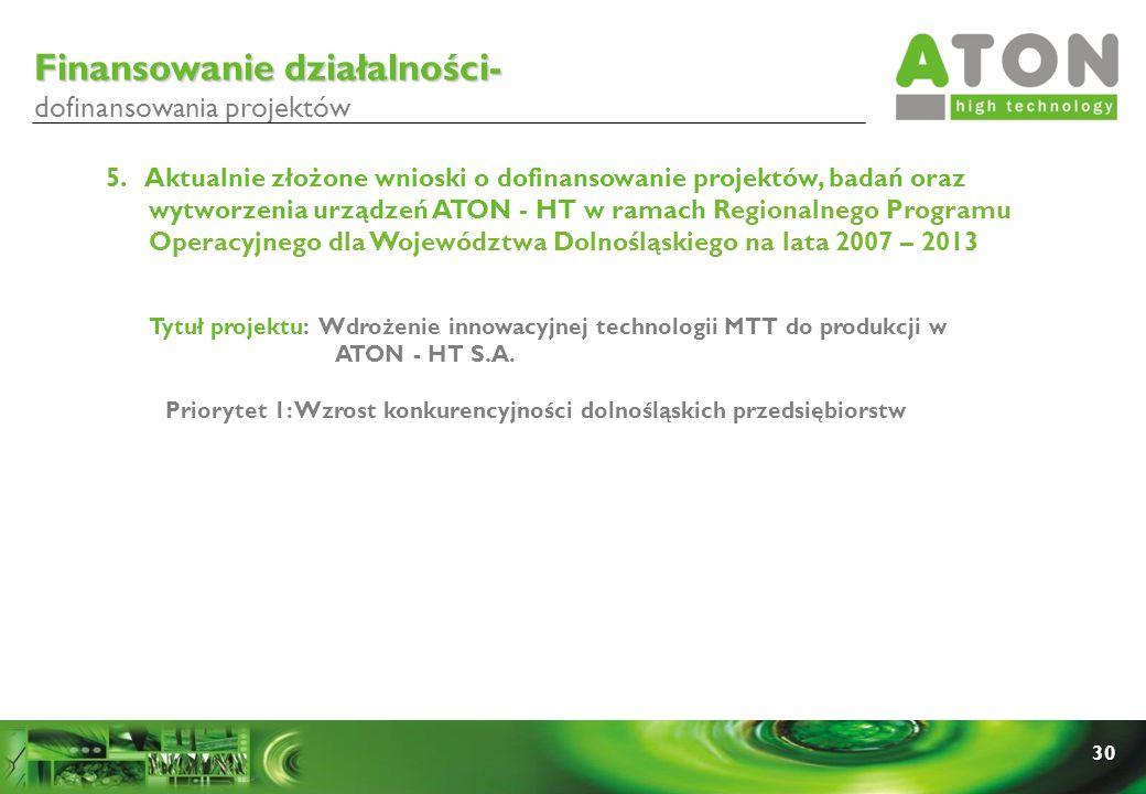 Tytuł projektu: Wdrożenie innowacyjnej technologii MTT do produkcji w