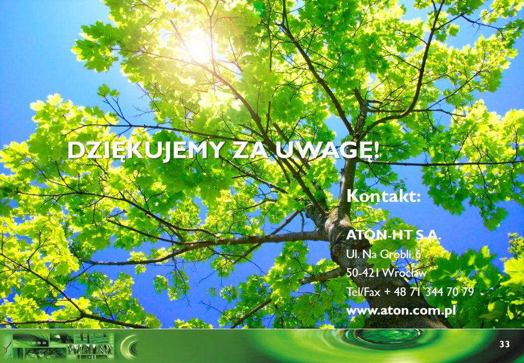 DZIĘKUJEMY ZA UWAGĘ! Kontakt: ATON-HT S.A. www.aton.com.pl