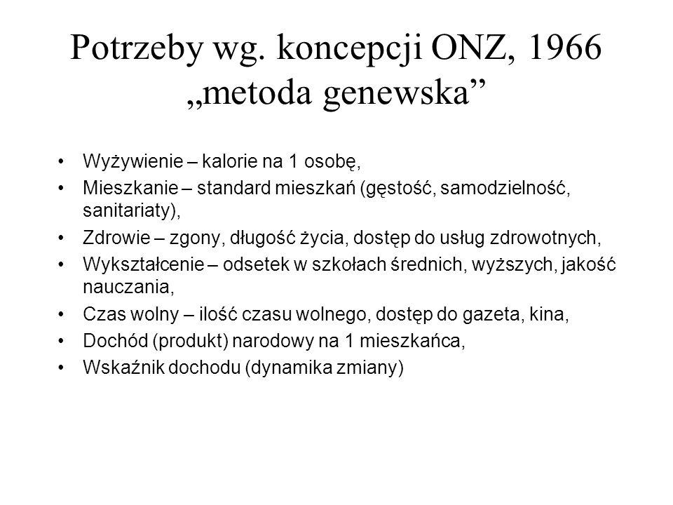 """Potrzeby wg. koncepcji ONZ, 1966 """"metoda genewska"""