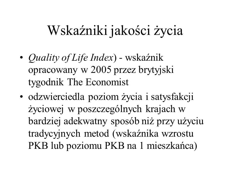 Wskaźniki jakości życia