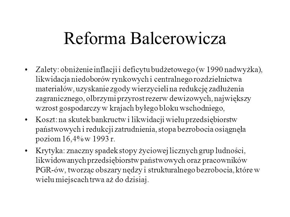 Reforma Balcerowicza