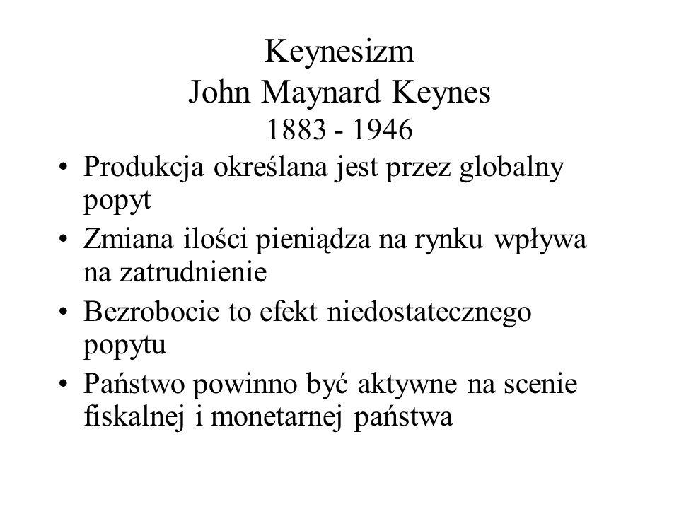 Keynesizm John Maynard Keynes 1883 - 1946
