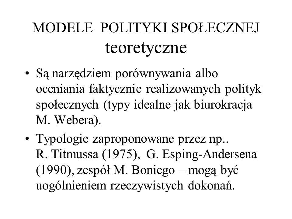 MODELE POLITYKI SPOŁECZNEJ teoretyczne