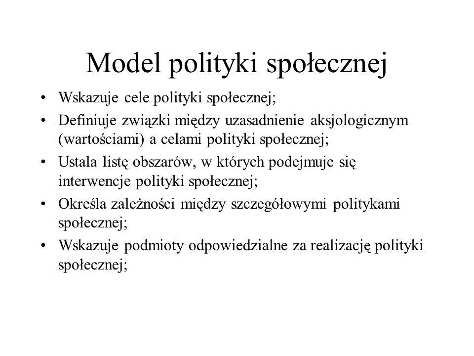 Model polityki społecznej