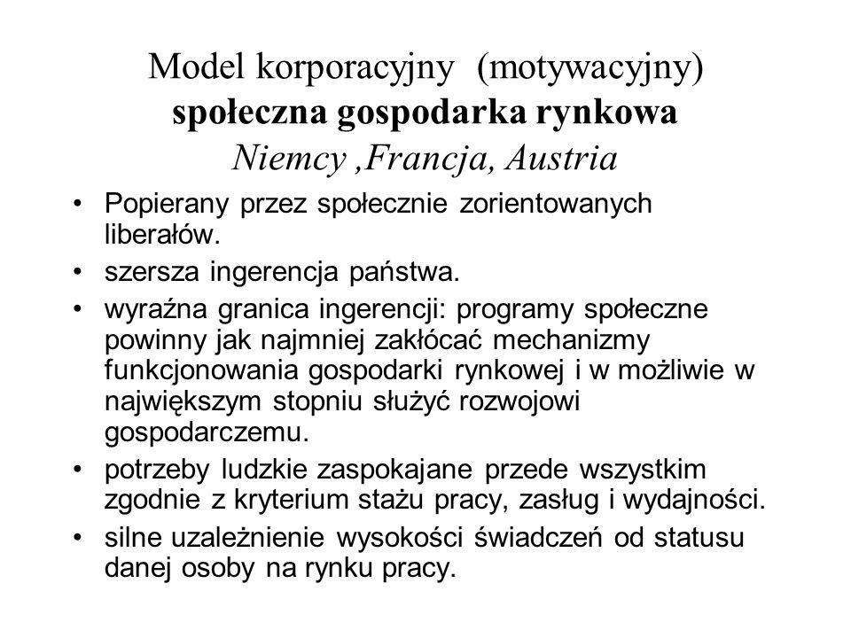 Model korporacyjny (motywacyjny) społeczna gospodarka rynkowa Niemcy ,Francja, Austria