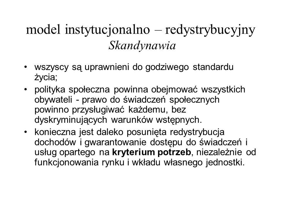 model instytucjonalno – redystrybucyjny Skandynawia