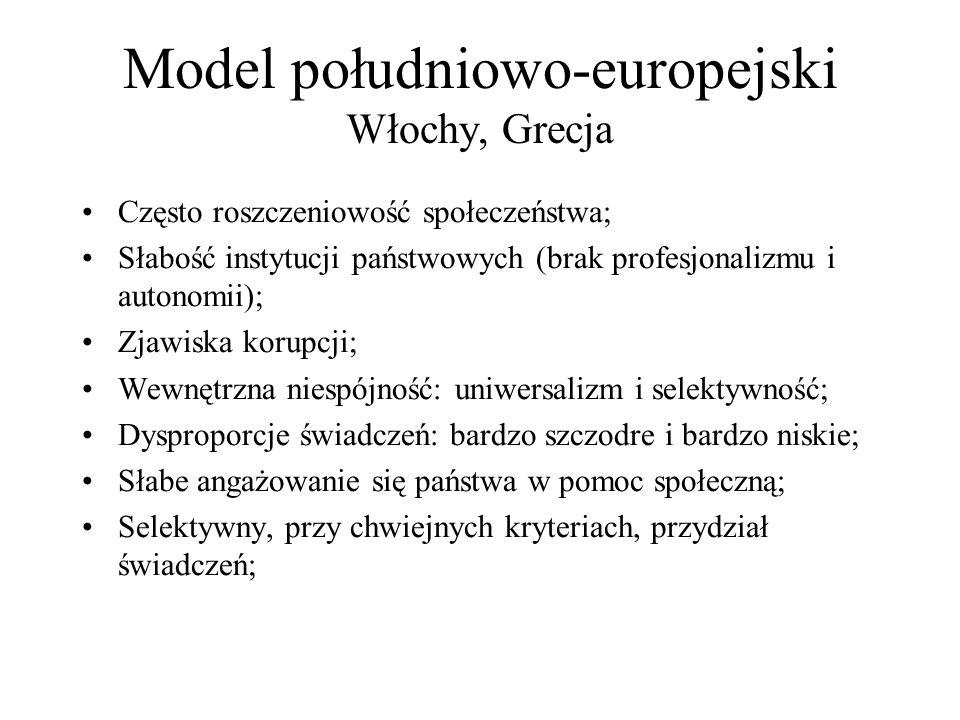 Model południowo-europejski Włochy, Grecja