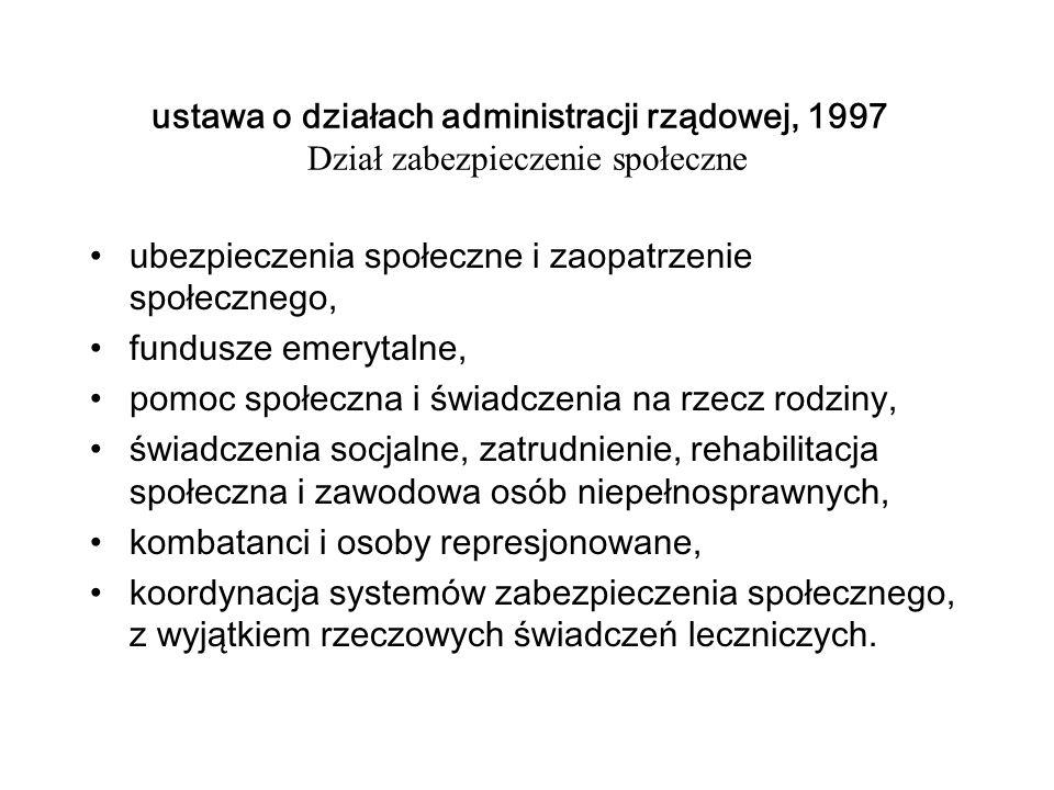 ustawa o działach administracji rządowej, 1997 Dział zabezpieczenie społeczne