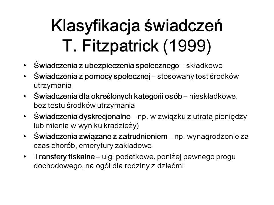 Klasyfikacja świadczeń T. Fitzpatrick (1999)