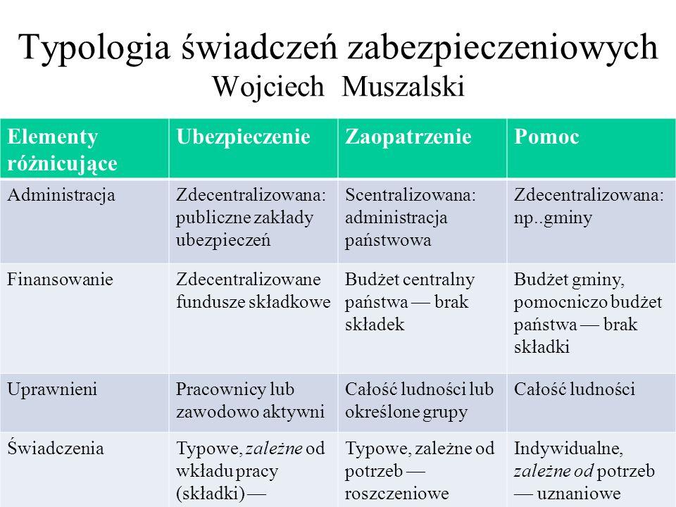 Typologia świadczeń zabezpieczeniowych Wojciech Muszalski