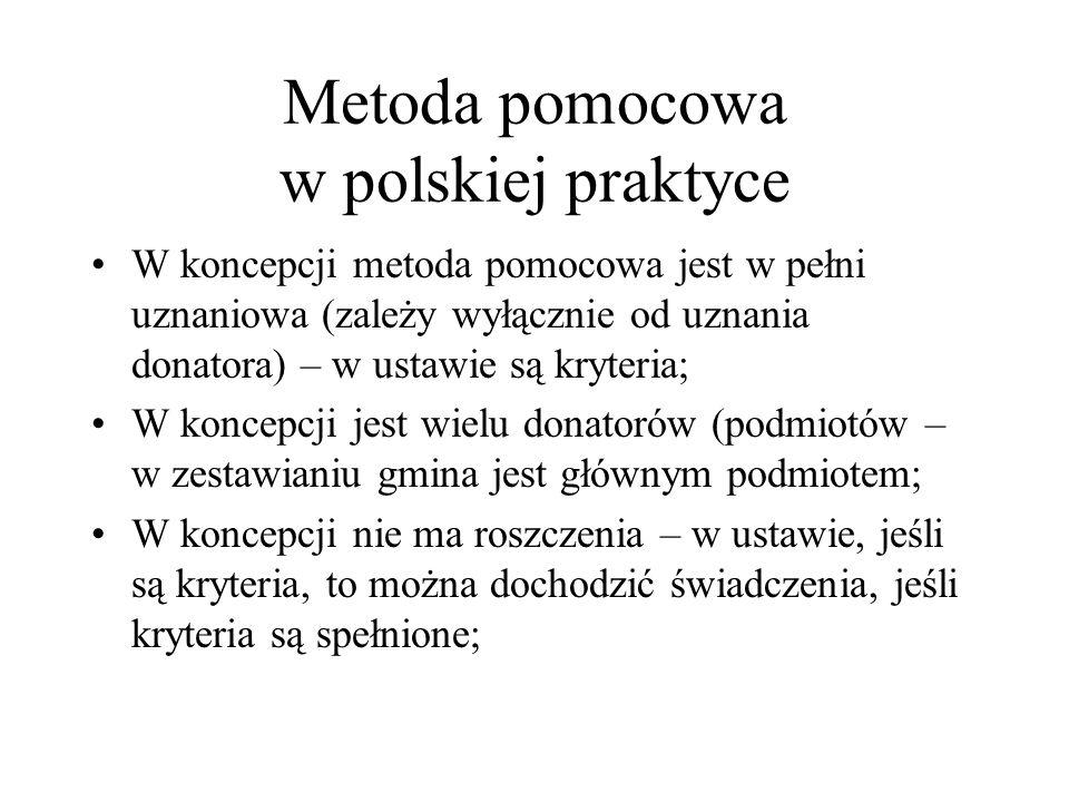 Metoda pomocowa w polskiej praktyce