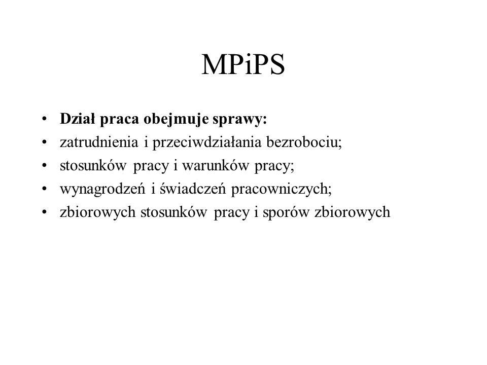 MPiPS Dział praca obejmuje sprawy: