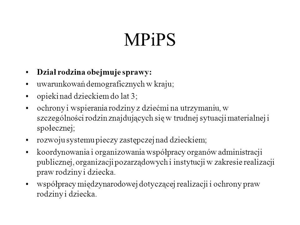 MPiPS Dział rodzina obejmuje sprawy: