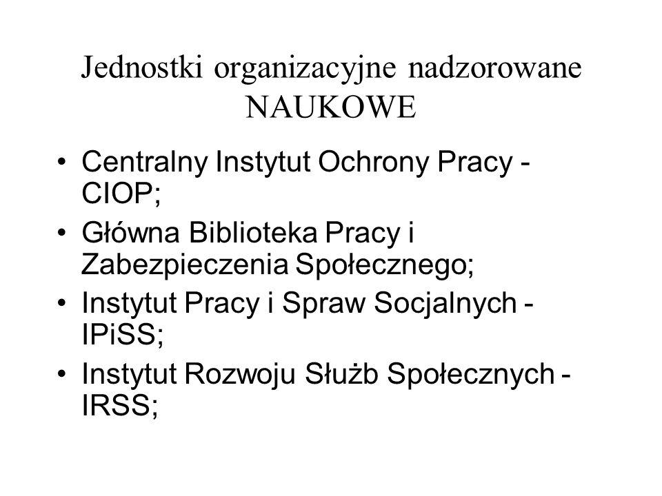 Jednostki organizacyjne nadzorowane NAUKOWE