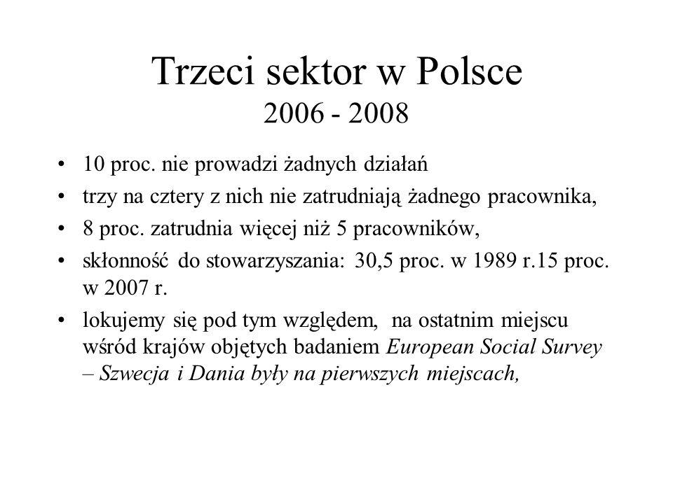 Trzeci sektor w Polsce 2006 - 2008