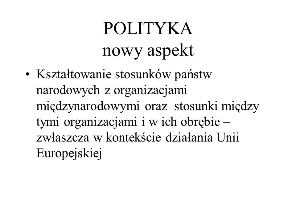 POLITYKA nowy aspekt