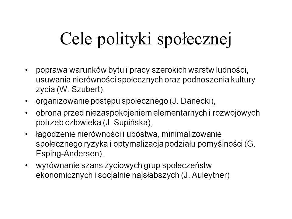 Cele polityki społecznej