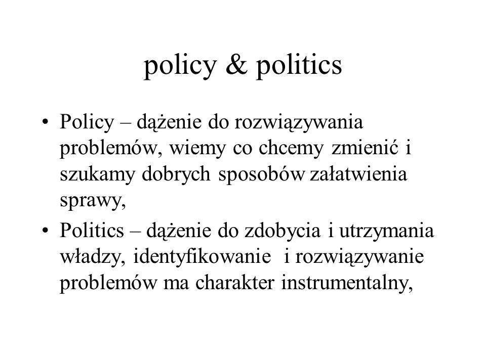 policy & politics Policy – dążenie do rozwiązywania problemów, wiemy co chcemy zmienić i szukamy dobrych sposobów załatwienia sprawy,