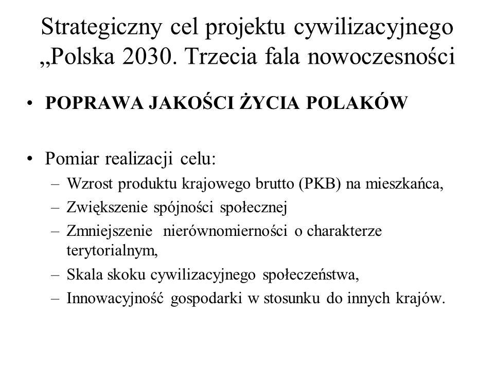 """Strategiczny cel projektu cywilizacyjnego """"Polska 2030"""