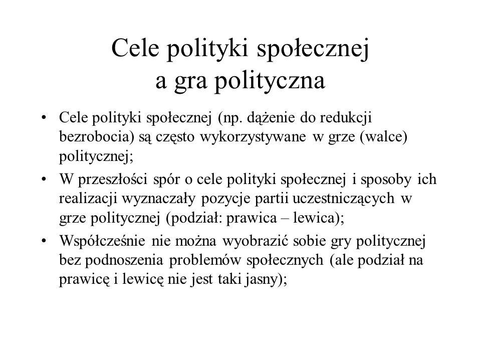 Cele polityki społecznej a gra polityczna