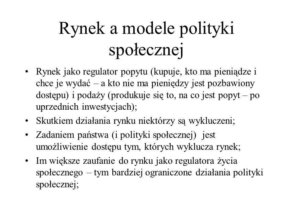 Rynek a modele polityki społecznej