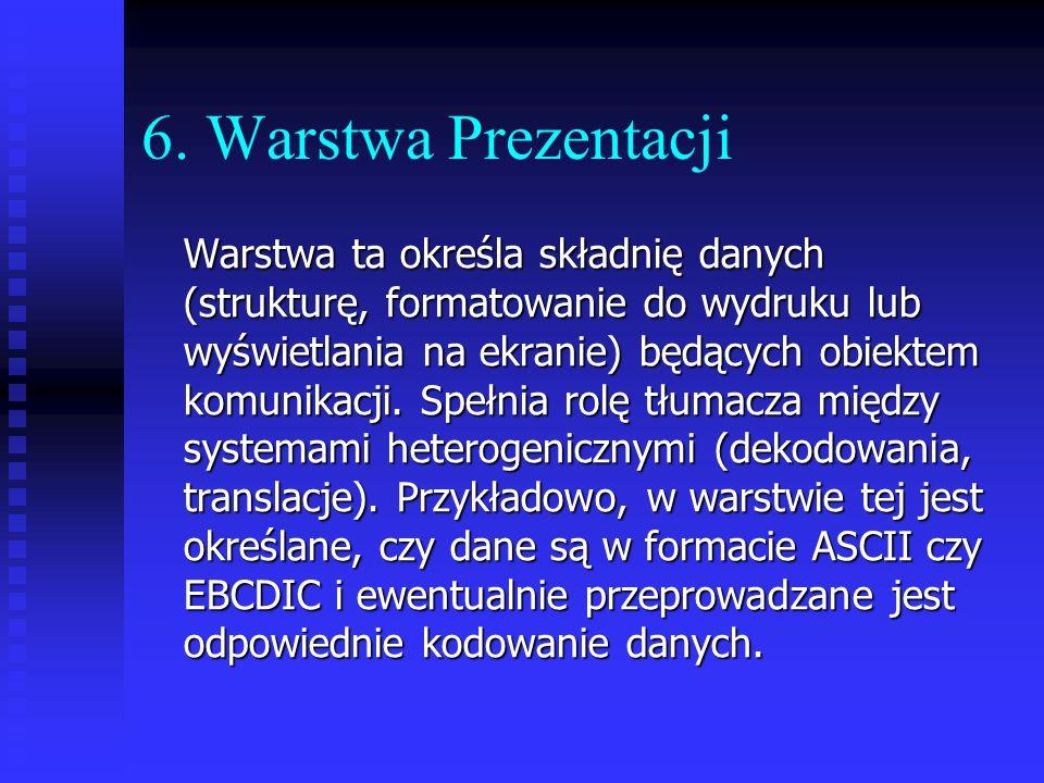 6. Warstwa Prezentacji