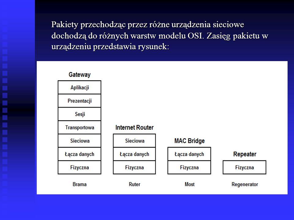 Pakiety przechodząc przez różne urządzenia sieciowe dochodzą do różnych warstw modelu OSI.