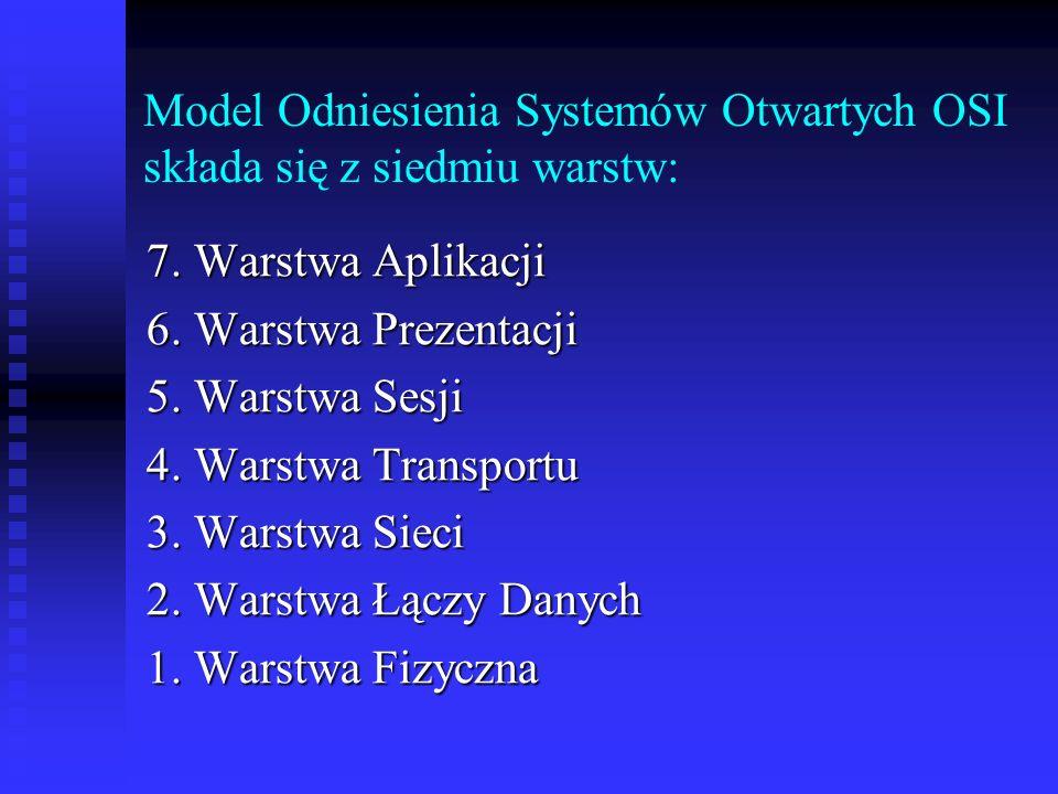 Model Odniesienia Systemów Otwartych OSI składa się z siedmiu warstw: