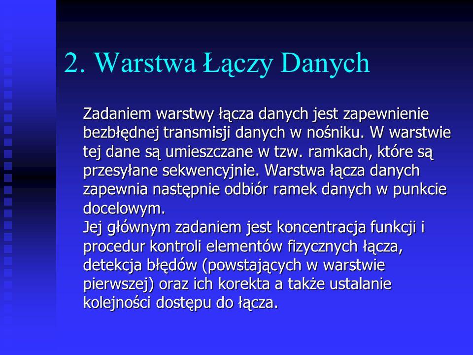 2. Warstwa Łączy Danych