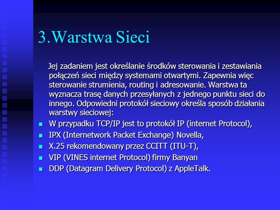 3.Warstwa Sieci