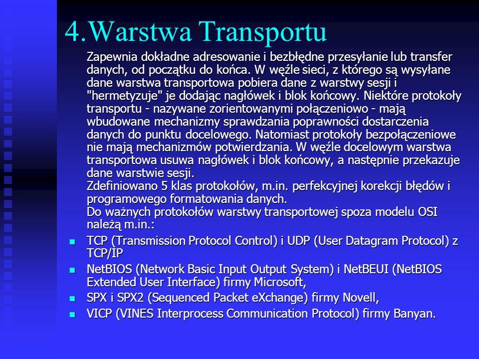 4.Warstwa Transportu