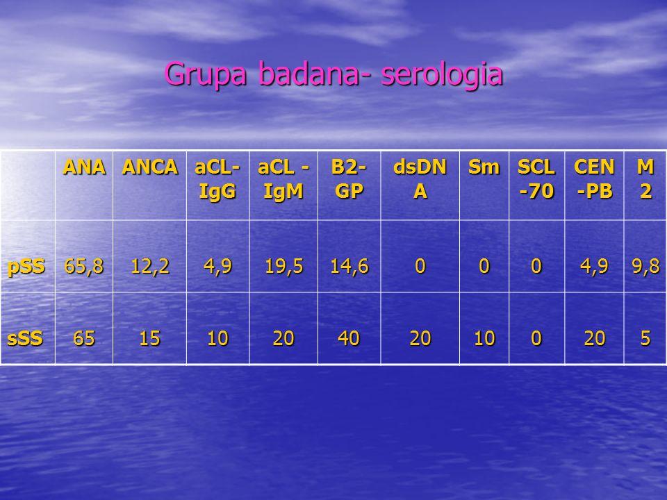 Grupa badana- serologia