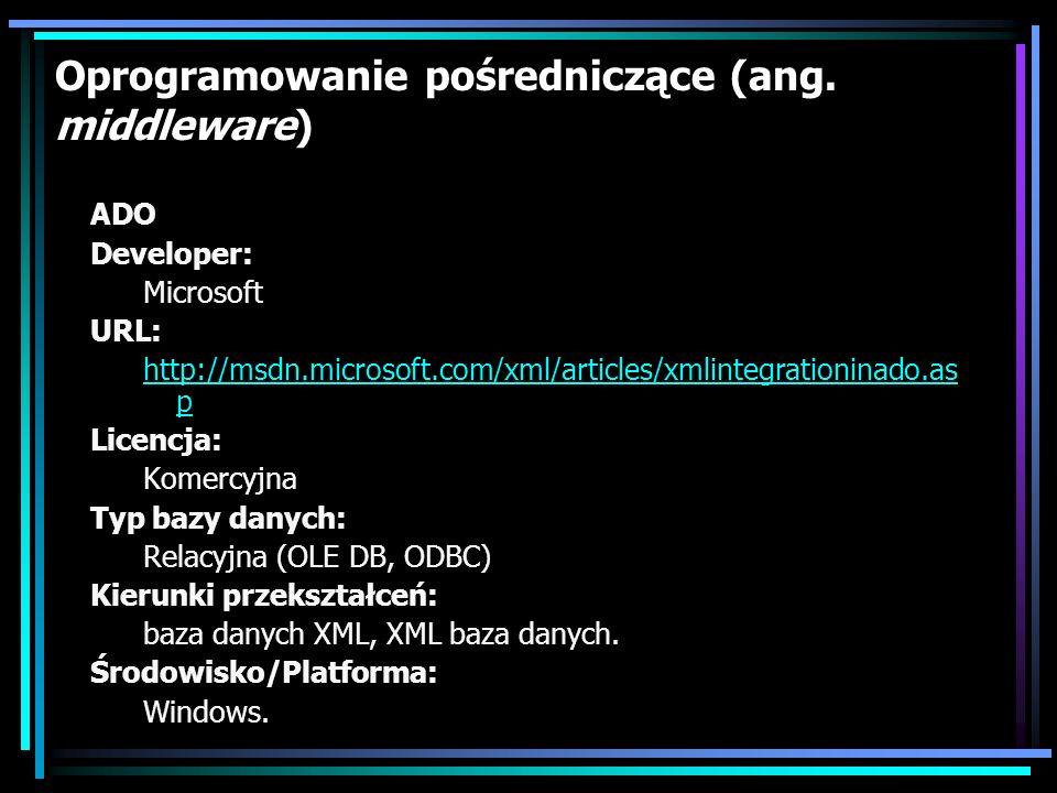 Oprogramowanie pośredniczące (ang. middleware)