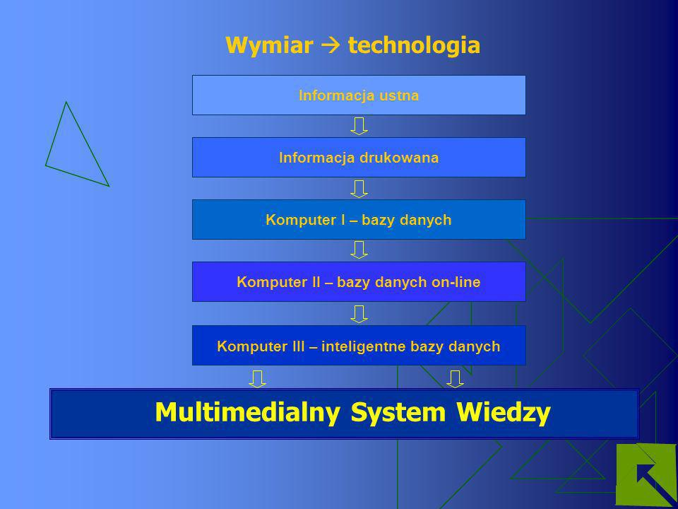 Multimedialny System Wiedzy