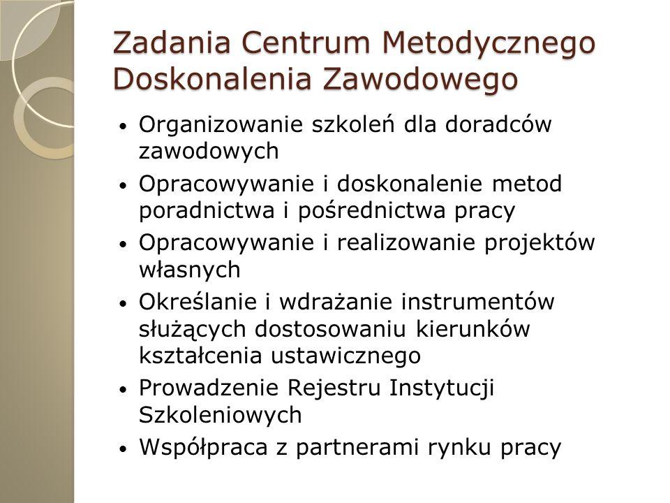 Zadania Centrum Metodycznego Doskonalenia Zawodowego