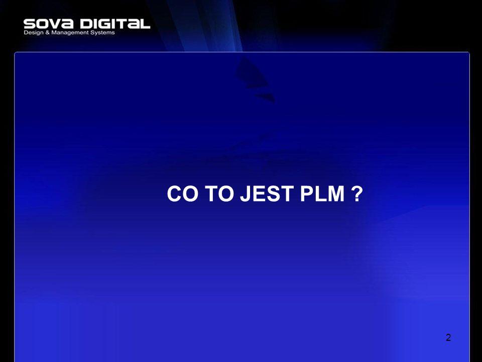 CO TO JEST PLM . Tematem głównym prezentacji jest PLM i prezentacja systemu tej klasy.