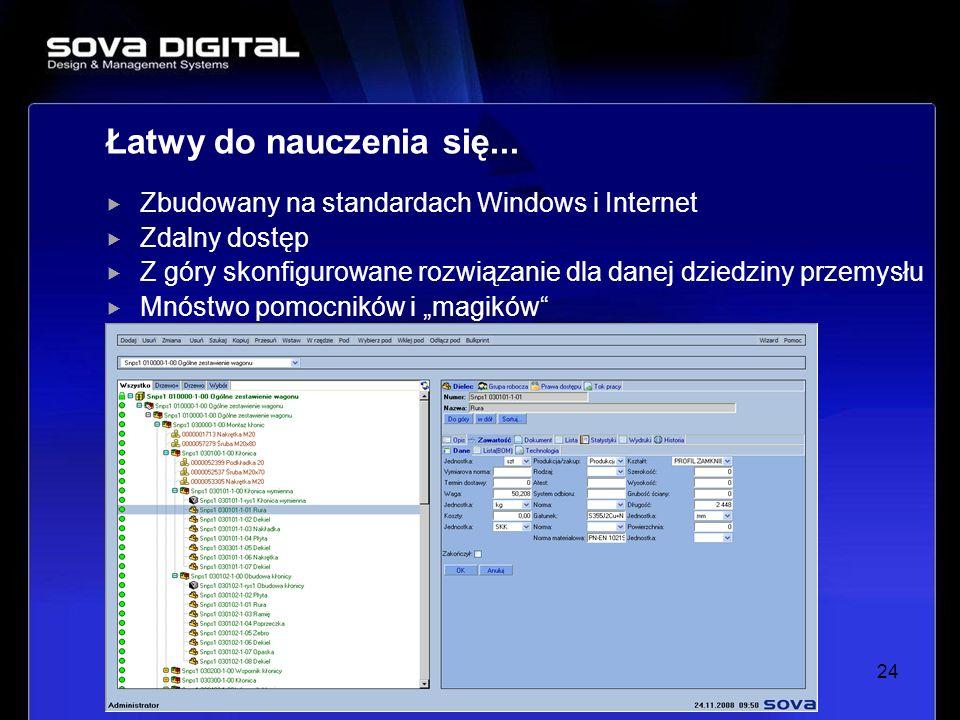 Łatwy do nauczenia się... Zbudowany na standardach Windows i Internet